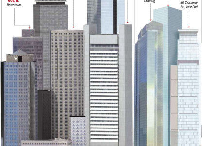 2015: A Year of Tall Changes coming to Boston's Skyline
